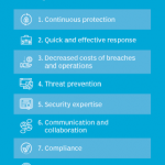 8 benefits of a security operations center