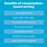 Pay-per-use pricing model can boost digital initiatives
