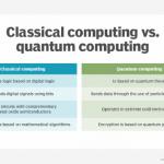 AWS, QCI look to bridge classical and quantum computing